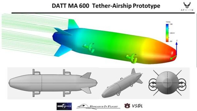 UAV Corp announces successful pre-flight testing of DATT MA 600 hybrid electric airship prototype under US Air Force AFWERX